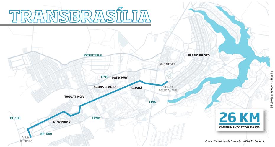 Mapa da Transbrasília