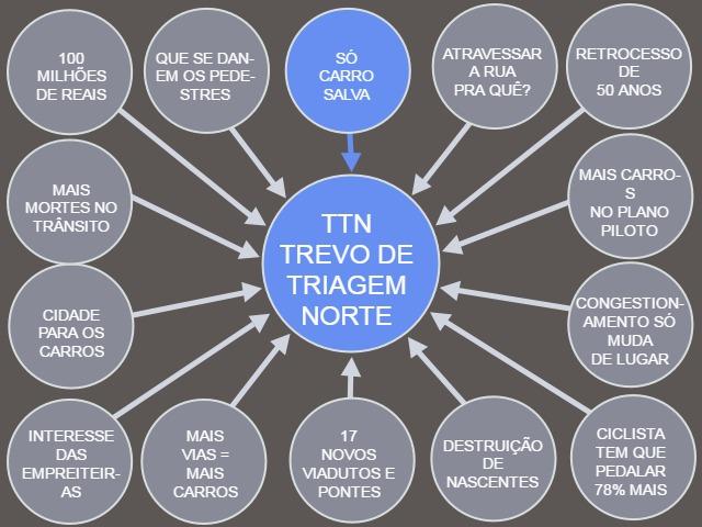 TTN: A Política Rodoviarista de Brasília não tem fim…